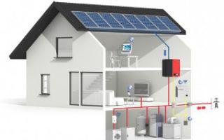 Miele показала сушильную машину на солнечной энергии