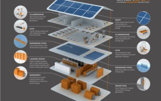 Экологически чистый спортзал ENERGYM