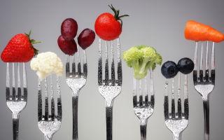 Что такое «ответственное потребление»