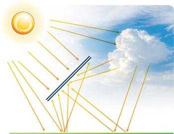 Двухсторонние солнечные батареи увеличивают выработку электричества до 50 процентов