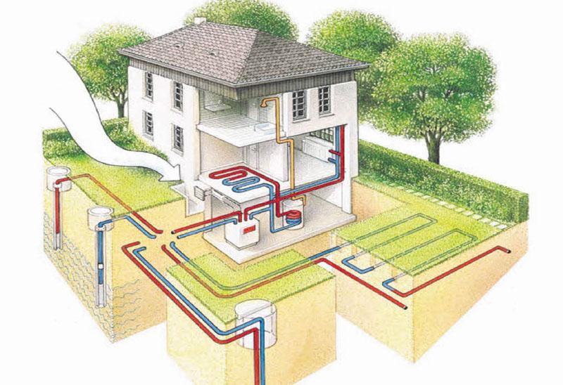 Что нужно учесть при постройке пассивного дома