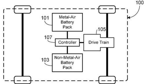 Tesla Motors разработал новый аккумулятор, который обеспечивает диапазон пробега 400 миль