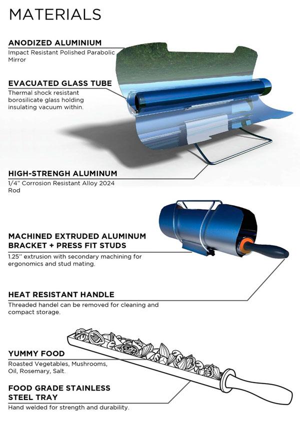 Солнечная печь GoSun