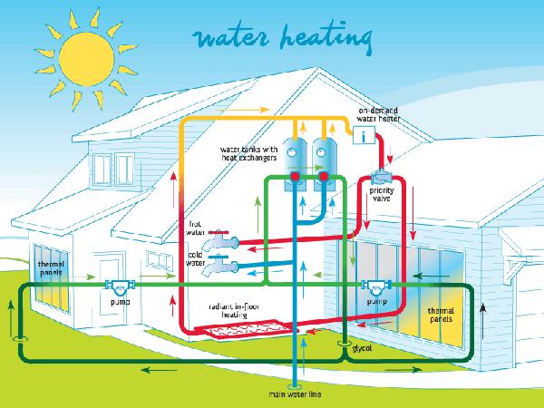 Дом в Канаде – маленькая фабрика энергии