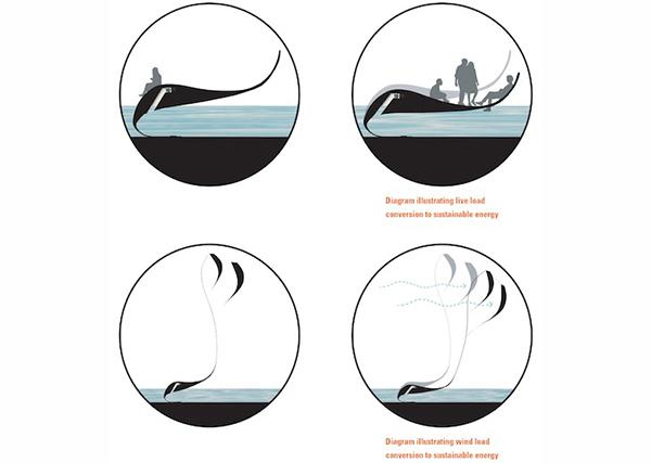Массивные плавающие платформы будут вырабатывать электричество от энергии ветра и волн