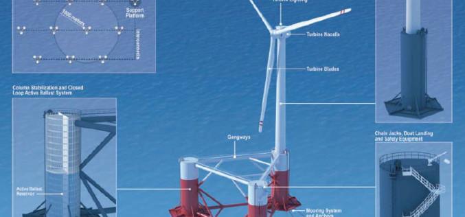 На Гавайях будет построена новая оффшорная ветровая электростанция с плавающими ветротурбинами
