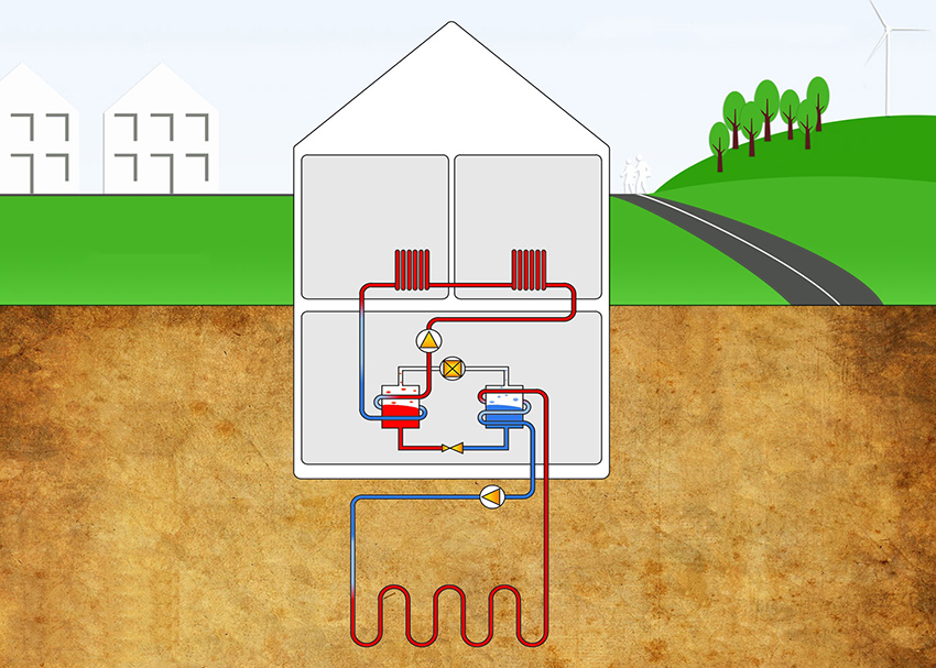 Геотермального отопление