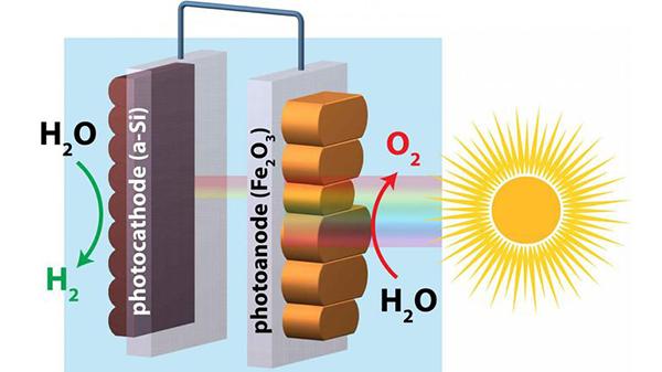 Солнечные батареи для производства водорода с помощью двух самых распространенных элементов на Земле