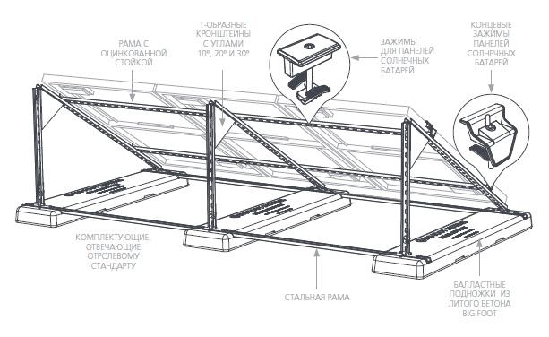 Пример опор для солнечных батарей