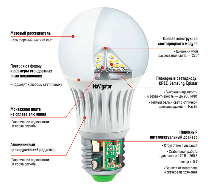 shema-svetodiodnoi-lampu