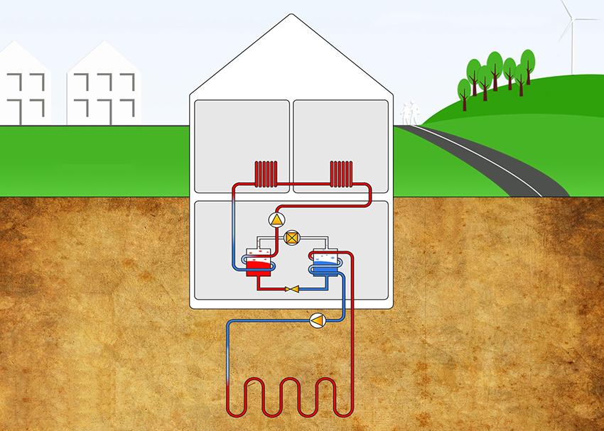 Энергоэффективность геотермальных тепловых насосов